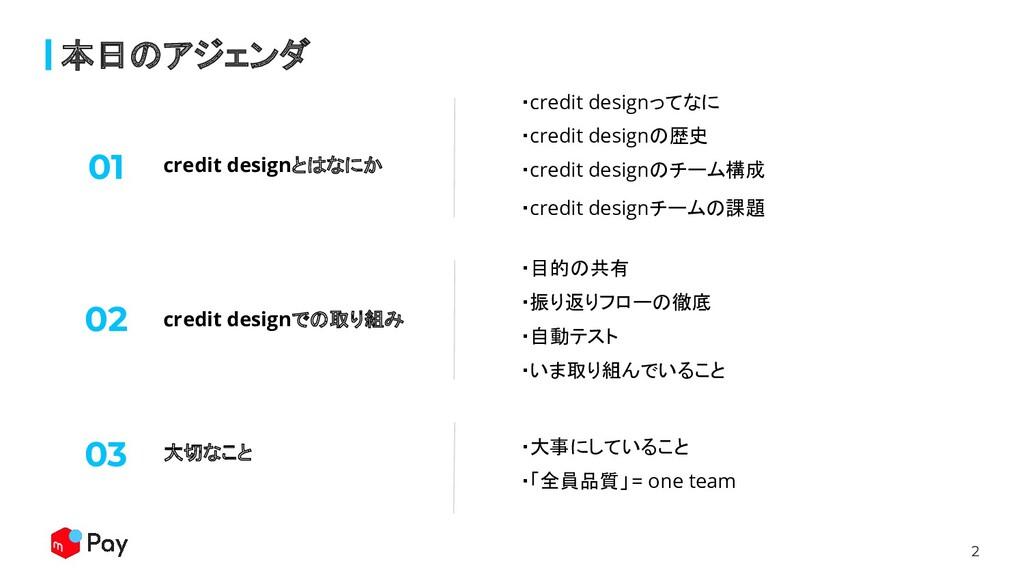 2 本日のアジェンダ 02 03 01 credit designとはなにか credit d...