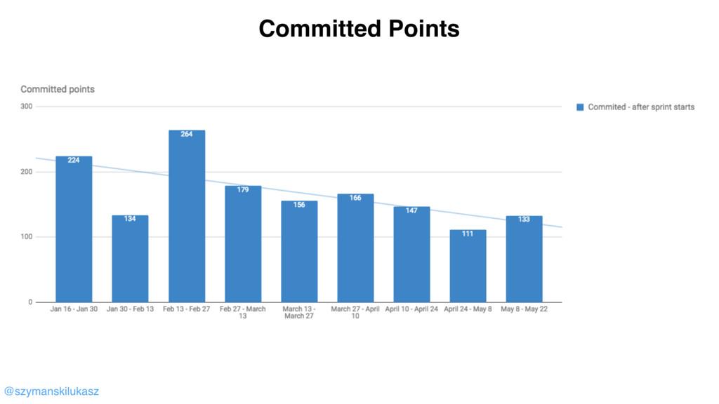 @szymanskilukasz Committed Points