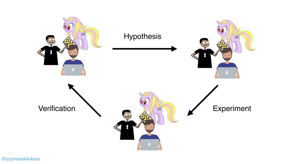 @szymanskilukasz Hypothesis Experiment Verificat...