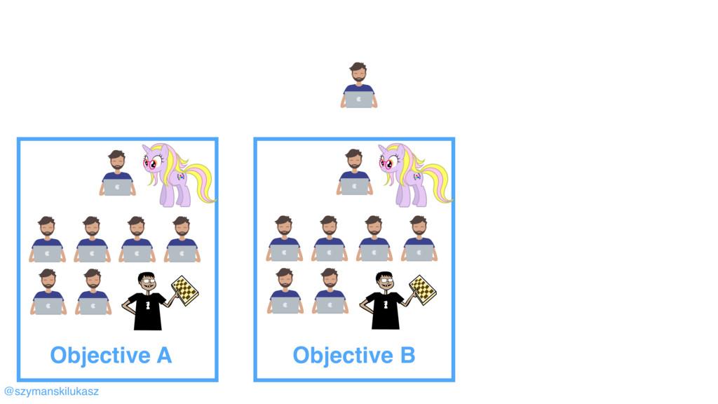 @szymanskilukasz Objective A Objective B