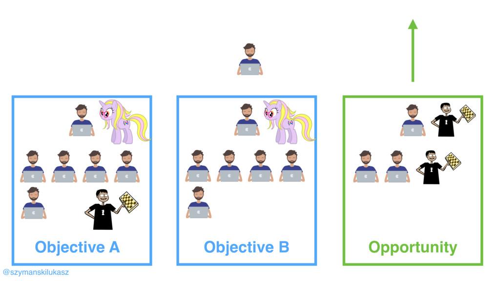 @szymanskilukasz Objective A Objective B Opport...