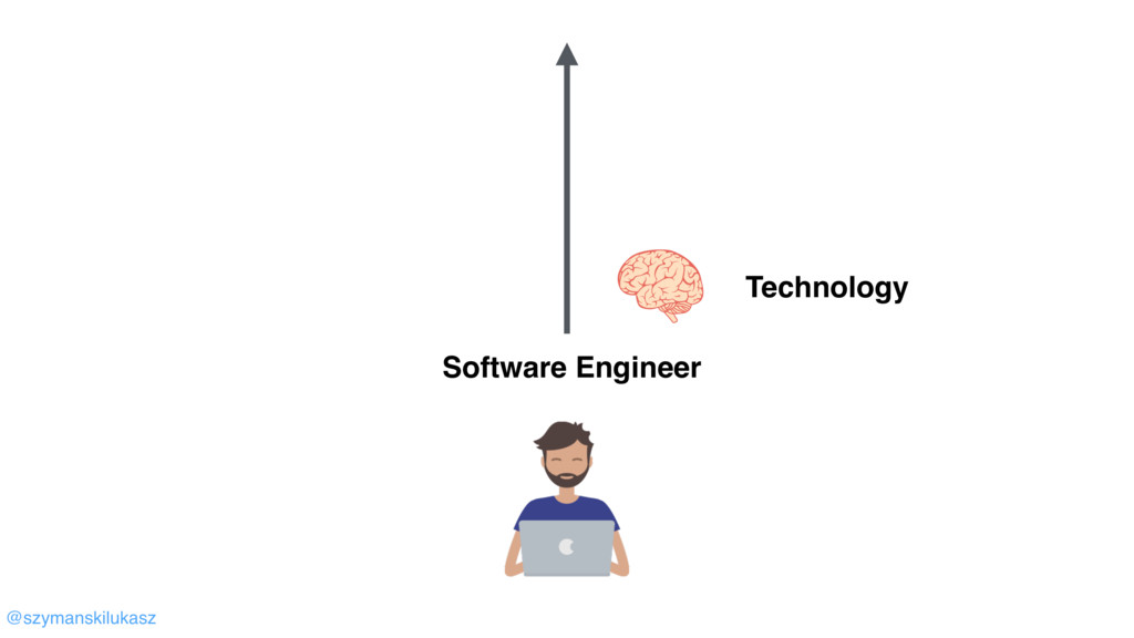 @szymanskilukasz Software Engineer Technology