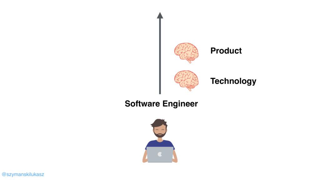 @szymanskilukasz Software Engineer Technology P...
