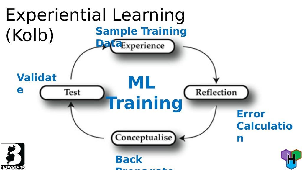 Validat e Sample Training Data Error Calculatio...