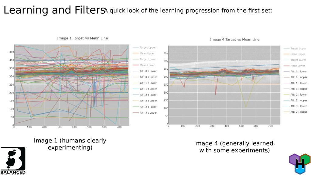 Learning and Filters Image 4 (generally learned...