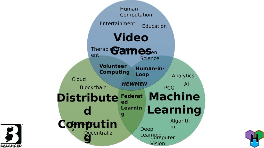 Deep Learning AI PCG Computer Vision Algorith m...