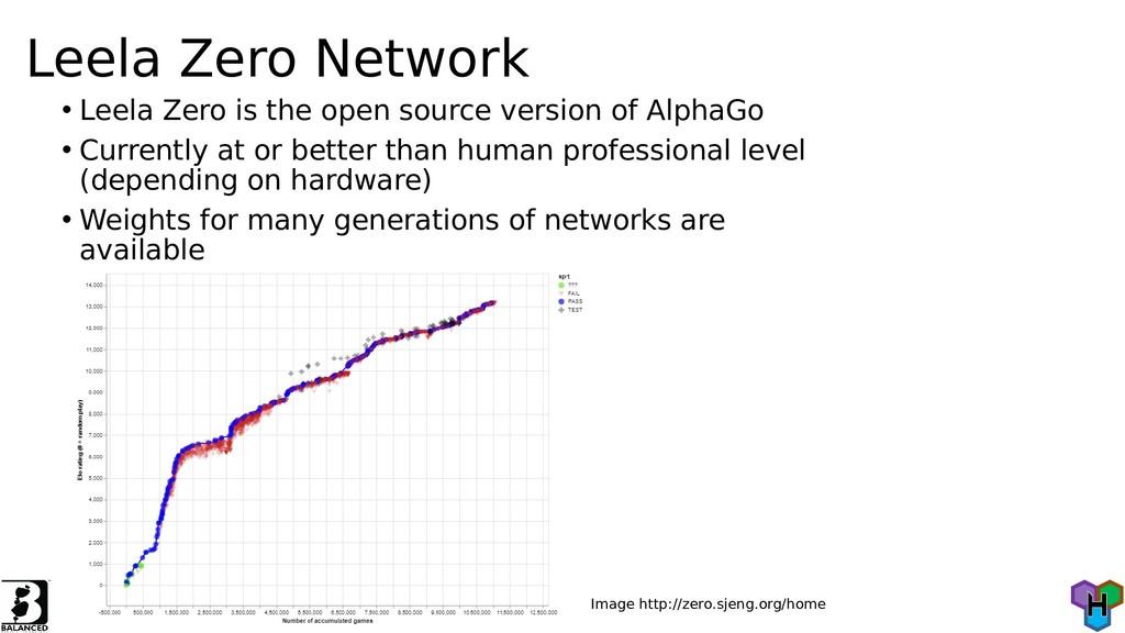 Leela Zero Network • Leela Zero is the open sou...