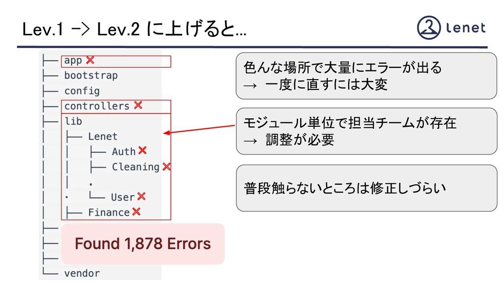 Lev.1 -> Lev.2 に上げると... モジュール単位で担当チームが存在 → 調整が...