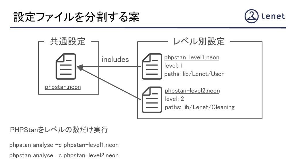 設定ファイルを分割する案 PHPStanをレベルの数だけ実行 phpstan analys...