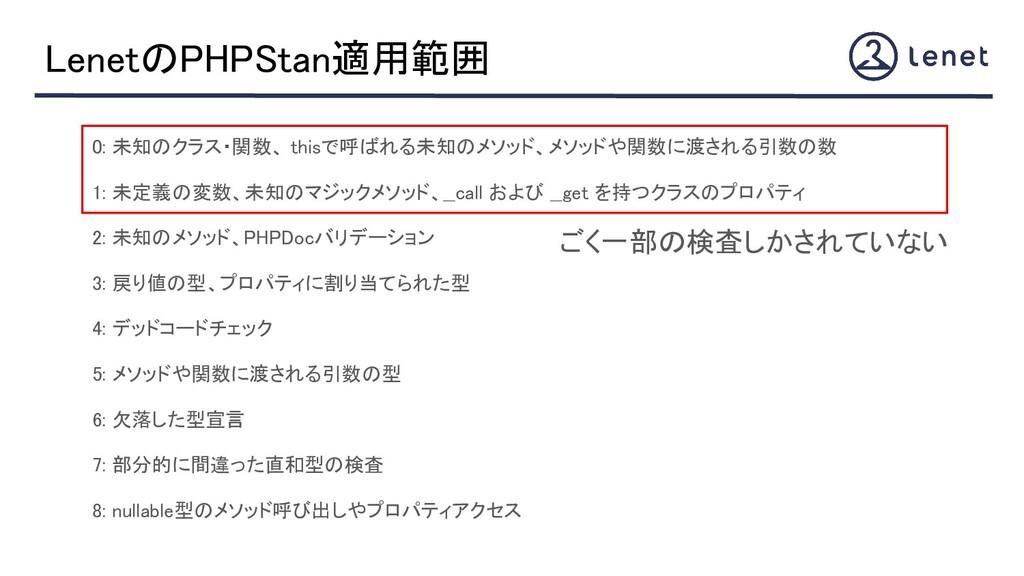 LenetのPHPStan適用範囲 0: 未知のクラス・関数、 thisで呼ばれる未知のメソ...