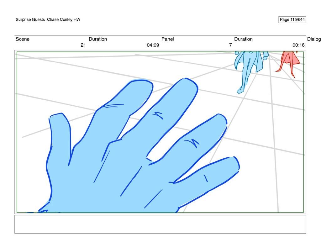 Scene 21 Duration 04:09 Panel 7 Duration 00:16 ...