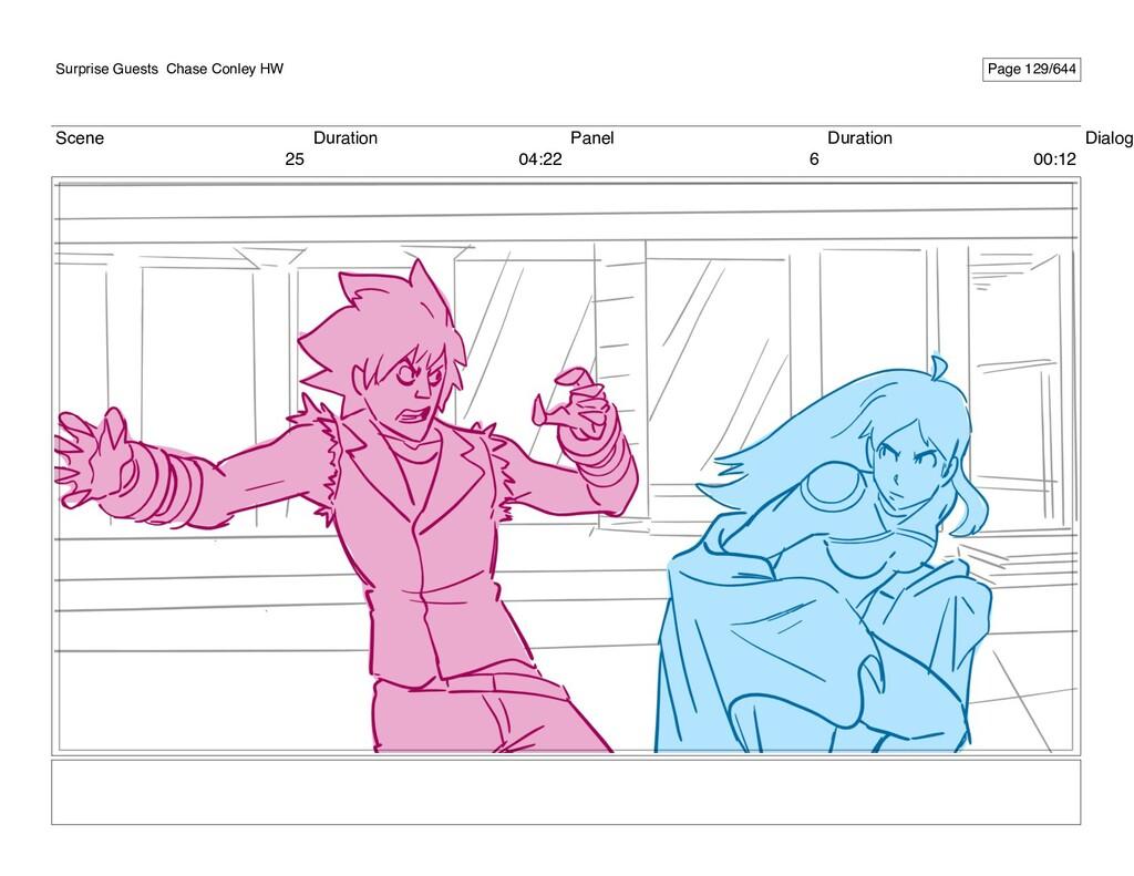 Scene 25 Duration 04:22 Panel 6 Duration 00:12 ...