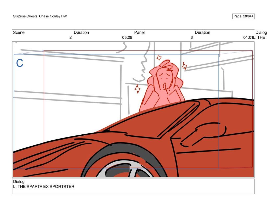Scene 2 Duration 05:09 Panel 3 Duration 01:01 D...