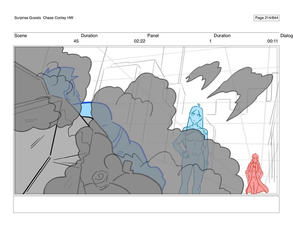 Scene 45 Duration 02:22 Panel 1 Duration 00:11 ...
