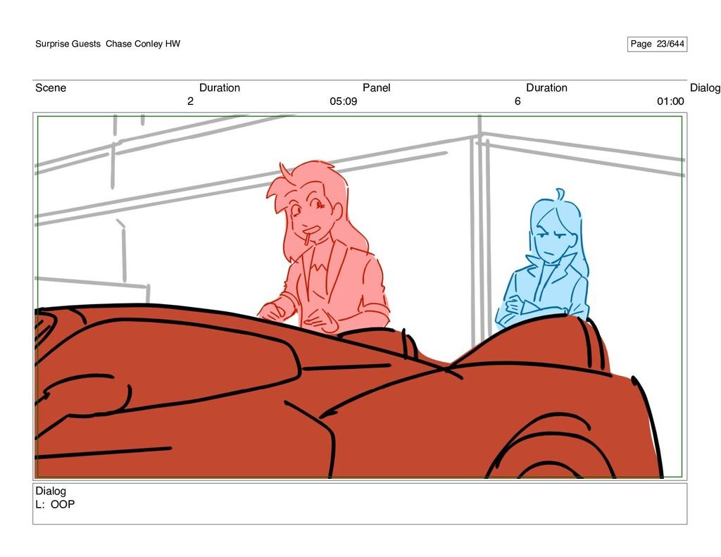 Scene 2 Duration 05:09 Panel 6 Duration 01:00 D...