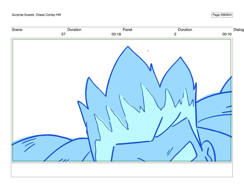 Scene 57 Duration 03:18 Panel 2 Duration 00:10 ...