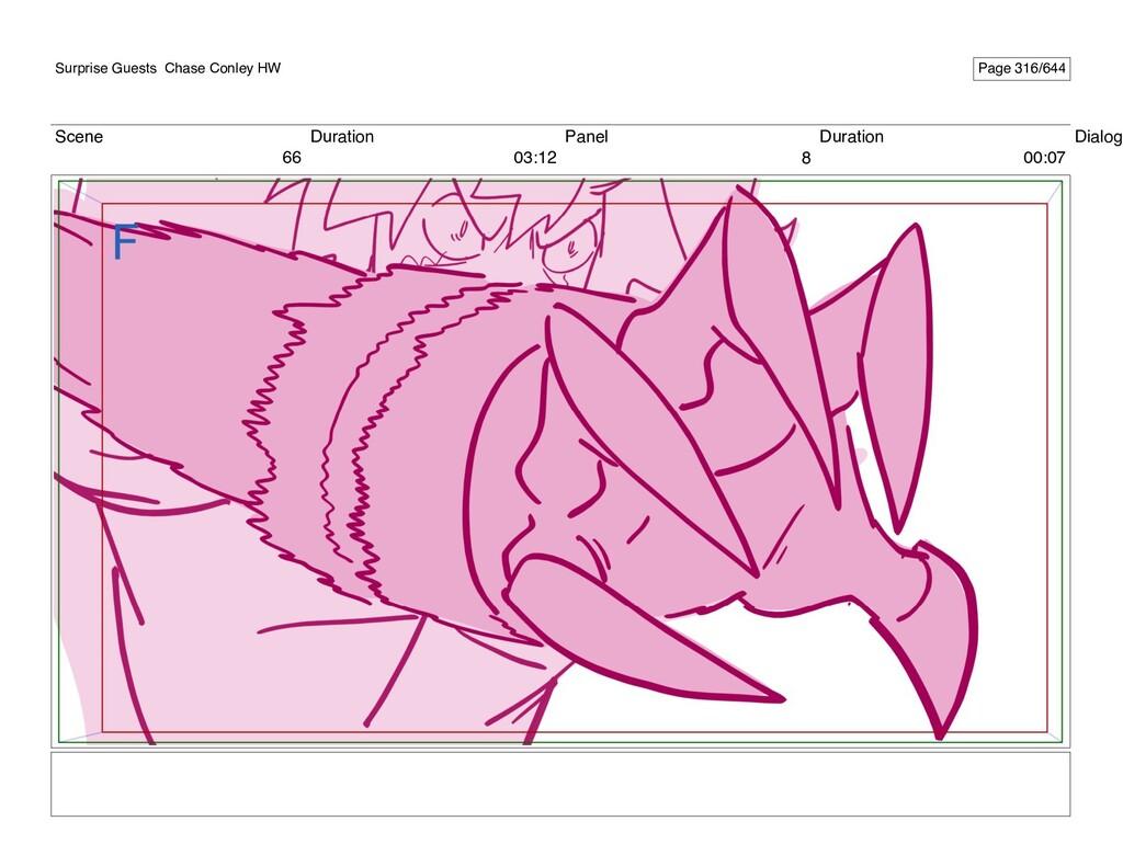 Scene 66 Duration 03:12 Panel 8 Duration 00:07 ...