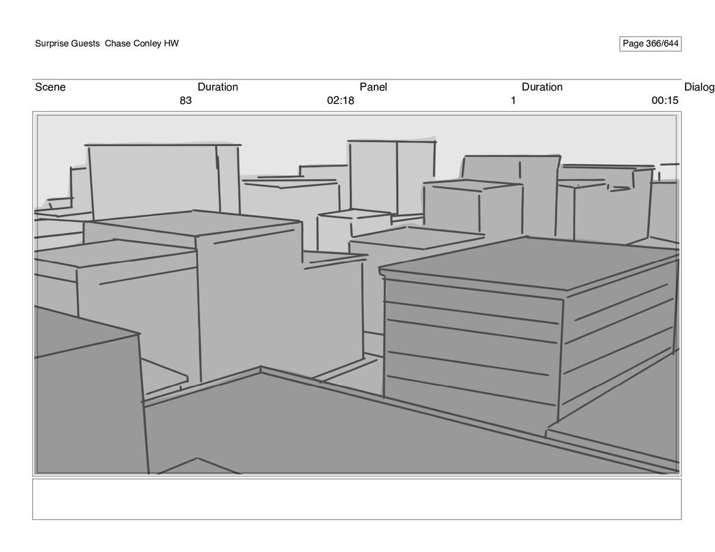 Scene 83 Duration 02:18 Panel 1 Duration 00:15 ...