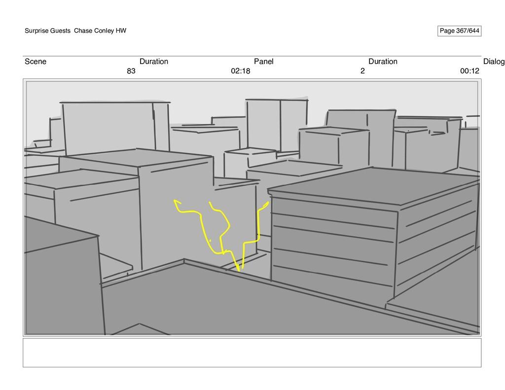 Scene 83 Duration 02:18 Panel 2 Duration 00:12 ...