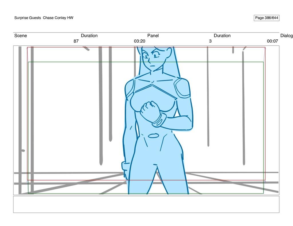 Scene 87 Duration 03:20 Panel 3 Duration 00:07 ...