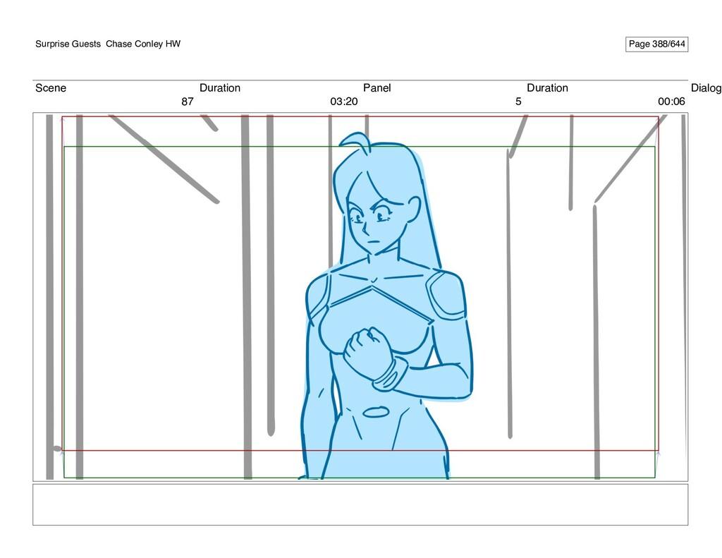 Scene 87 Duration 03:20 Panel 5 Duration 00:06 ...