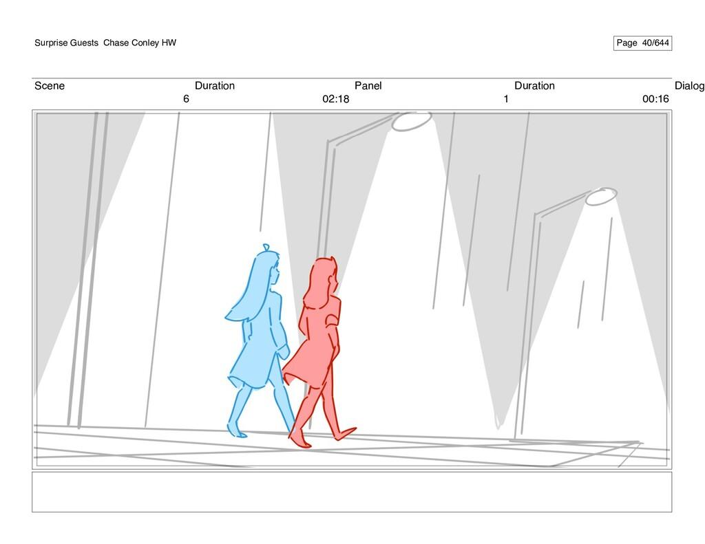 Scene 6 Duration 02:18 Panel 1 Duration 00:16 D...