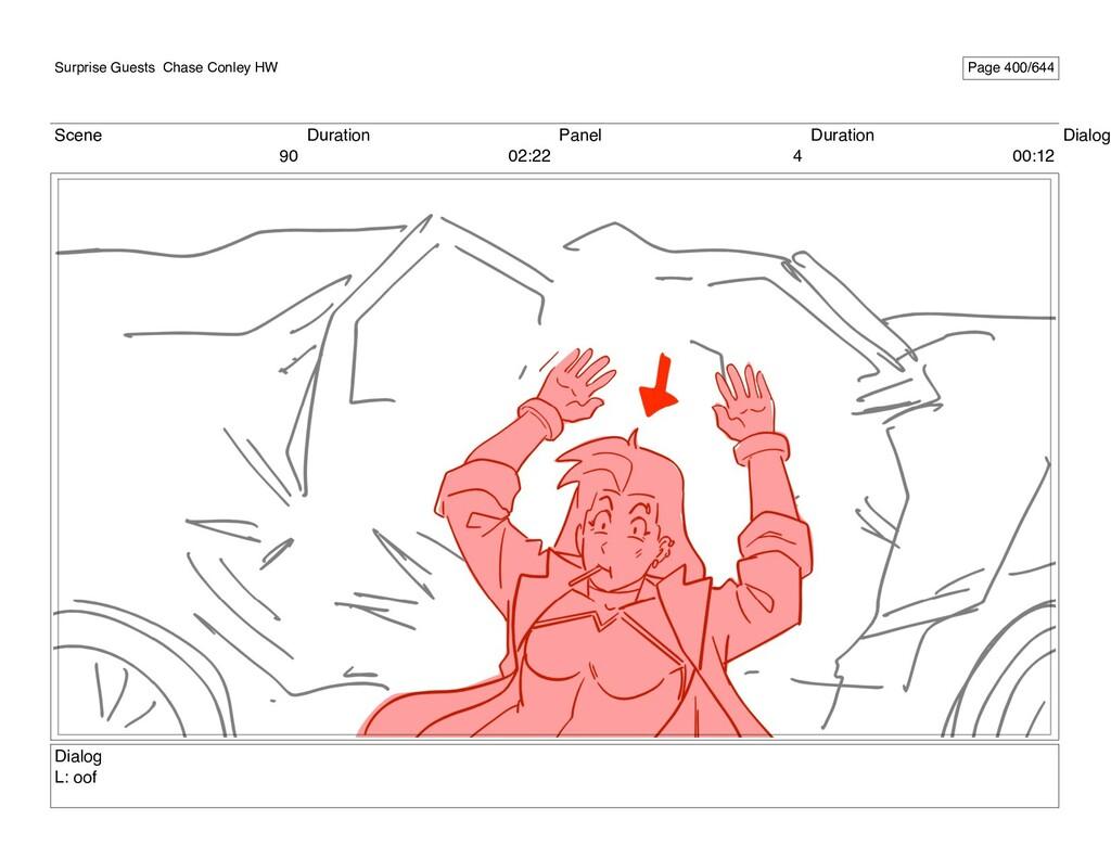 Scene 90 Duration 02:22 Panel 4 Duration 00:12 ...