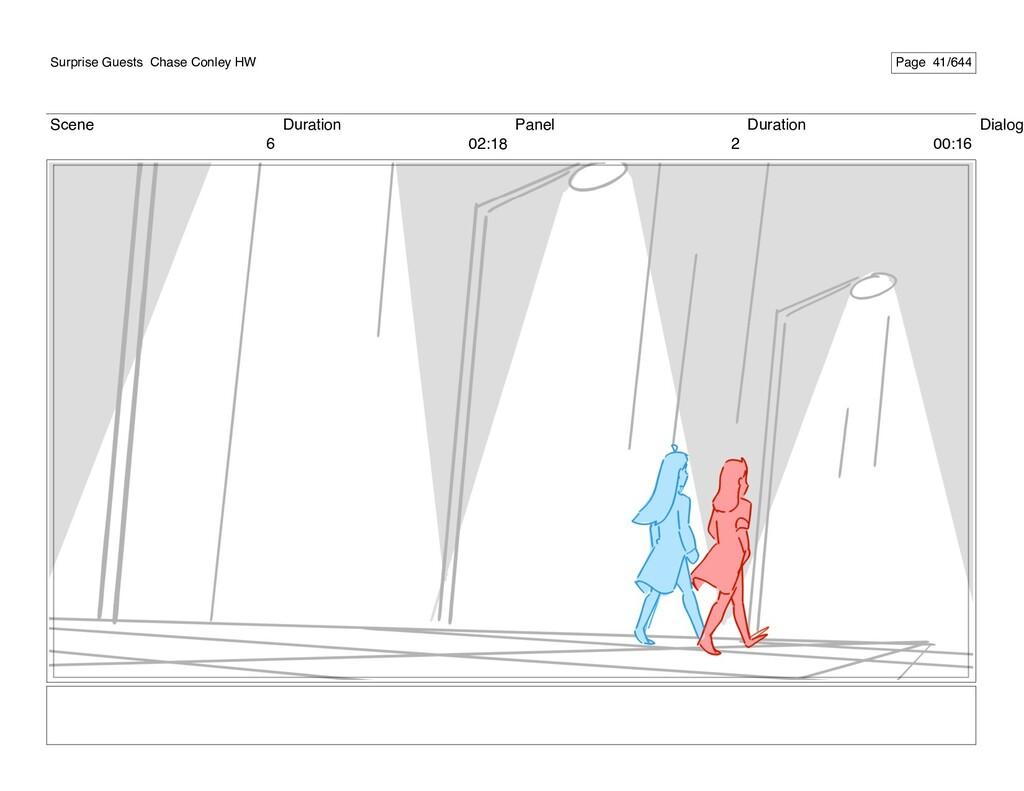 Scene 6 Duration 02:18 Panel 2 Duration 00:16 D...