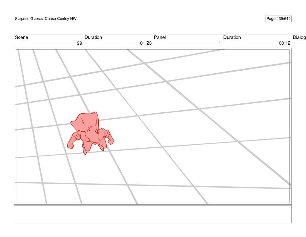 Scene 99 Duration 01:23 Panel 1 Duration 00:12 ...