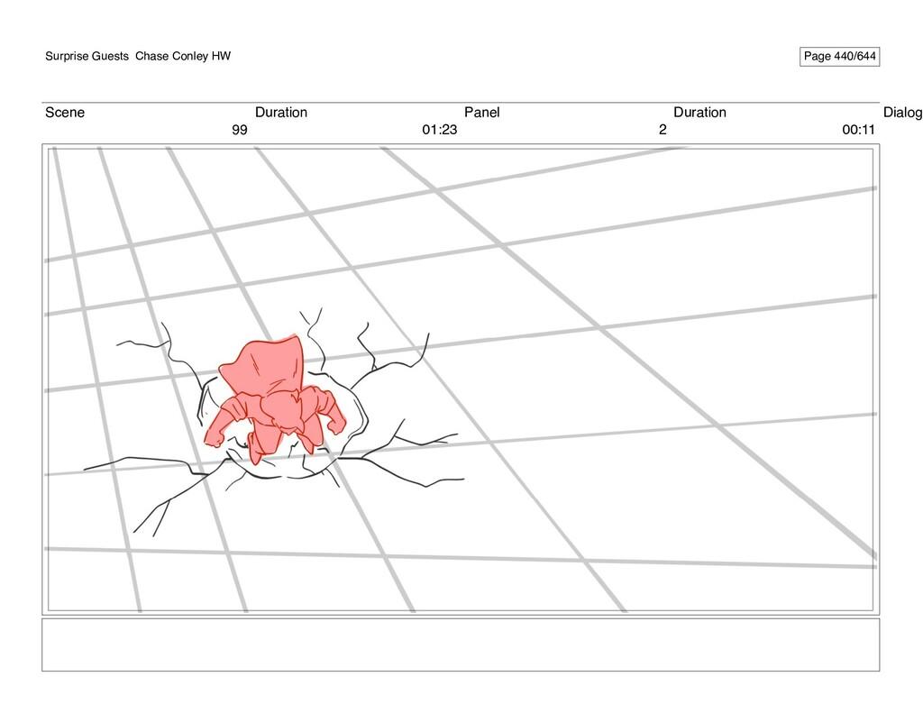 Scene 99 Duration 01:23 Panel 2 Duration 00:11 ...