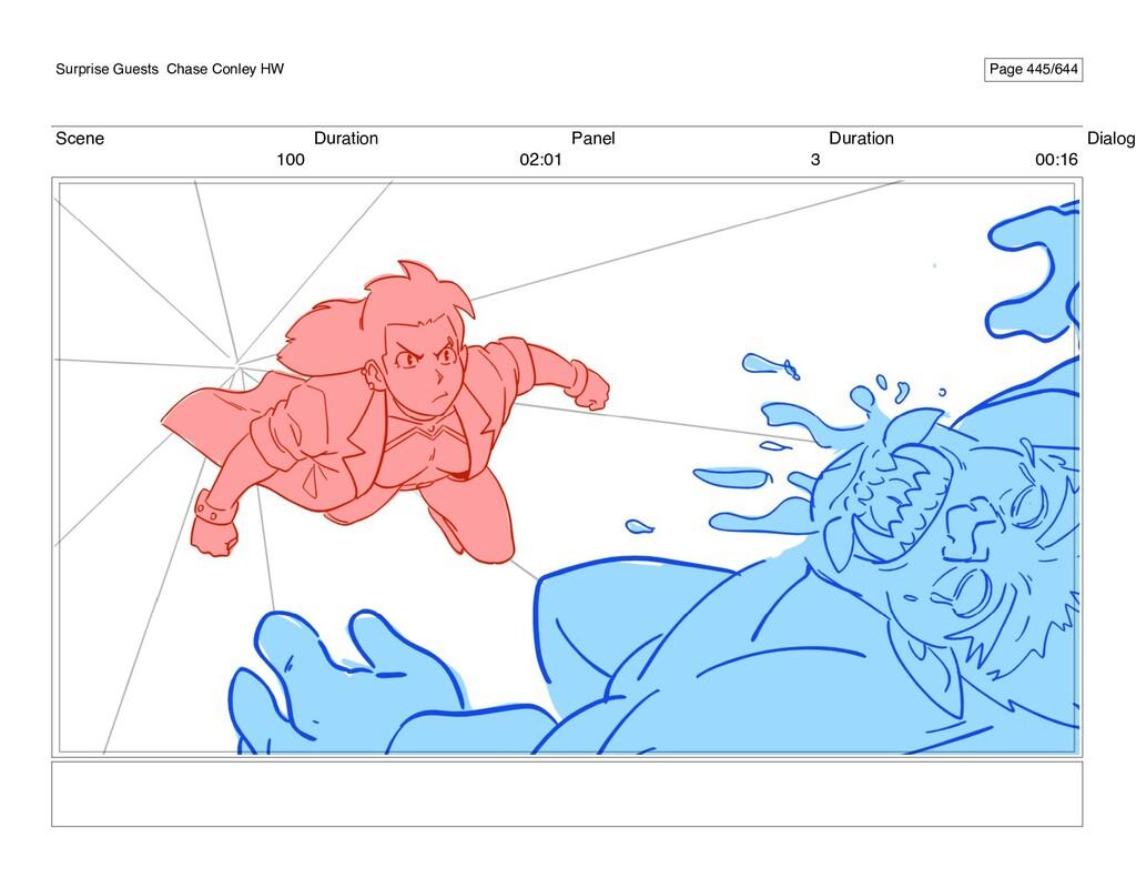Scene 100 Duration 02:01 Panel 3 Duration 00:16...