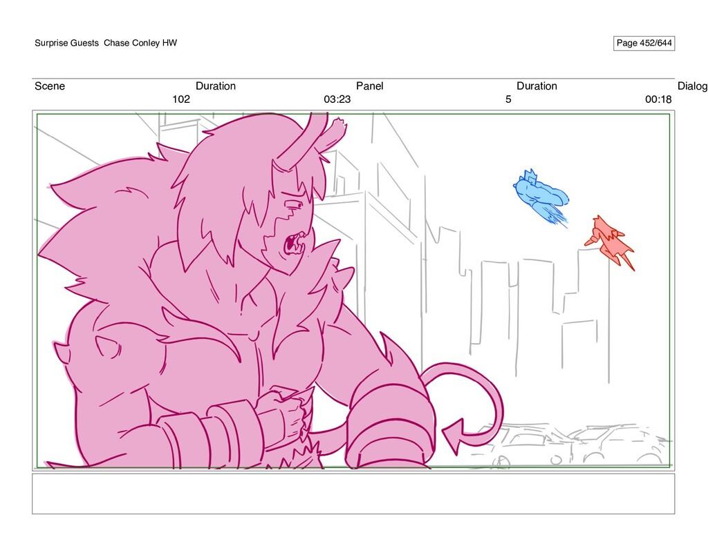 Scene 102 Duration 03:23 Panel 5 Duration 00:18...