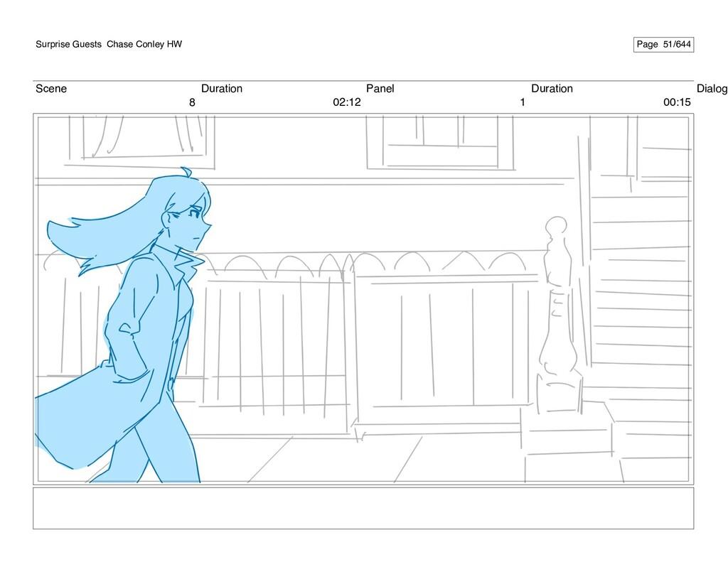 Scene 8 Duration 02:12 Panel 1 Duration 00:15 D...