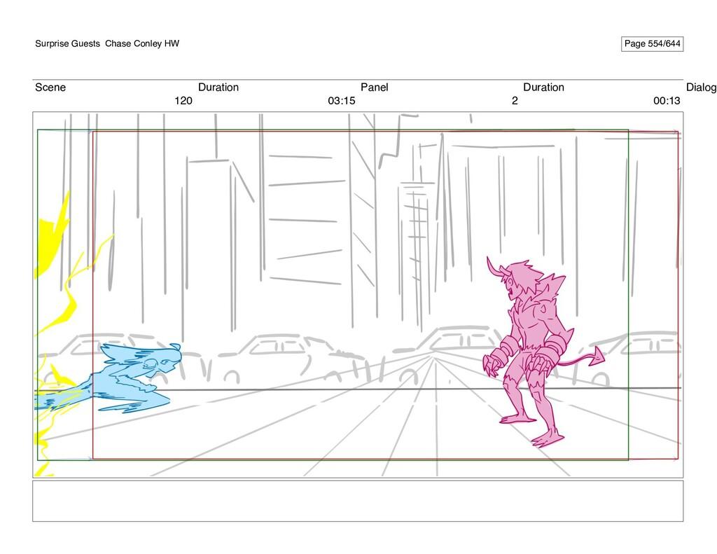 Scene 120 Duration 03:15 Panel 2 Duration 00:13...