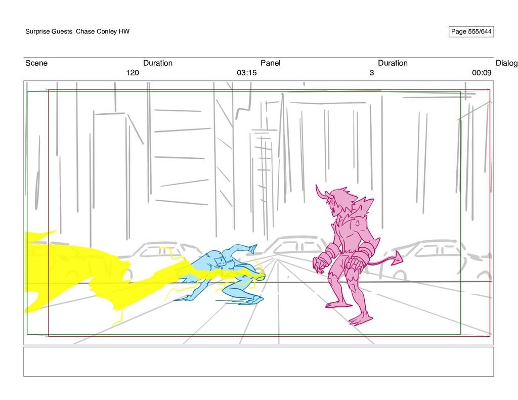 Scene 120 Duration 03:15 Panel 3 Duration 00:09...
