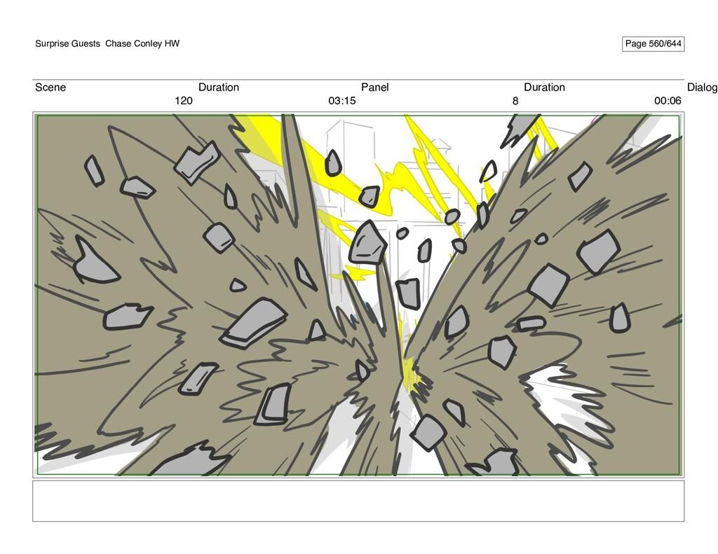 Scene 120 Duration 03:15 Panel 8 Duration 00:06...