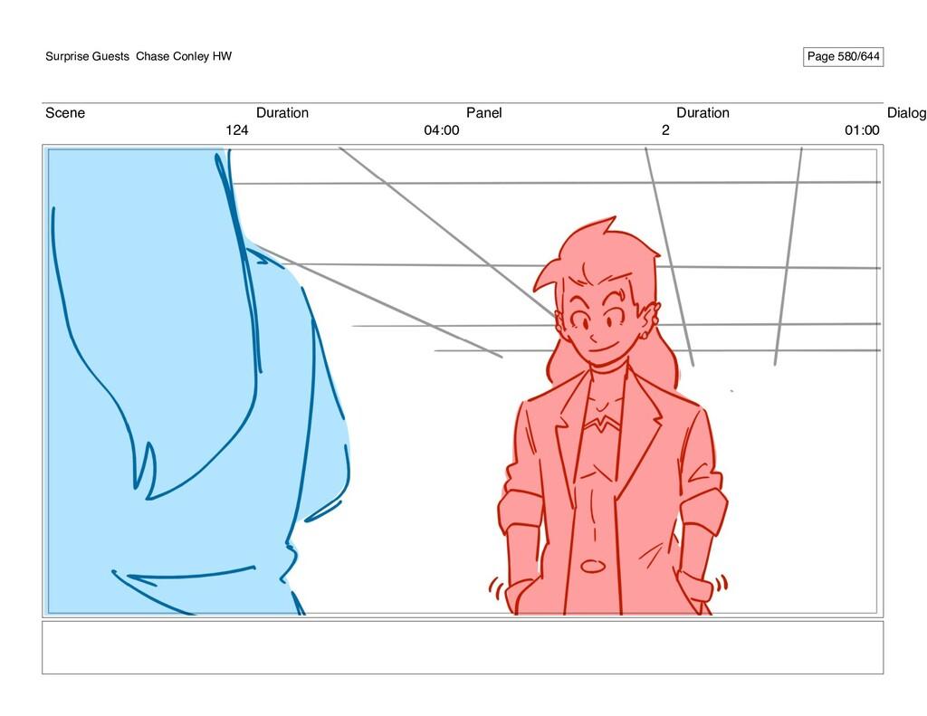 Scene 124 Duration 04:00 Panel 2 Duration 01:00...