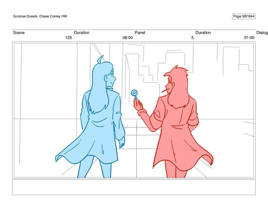Scene 125 Duration 08:00 Panel 5 Duration 01:00...