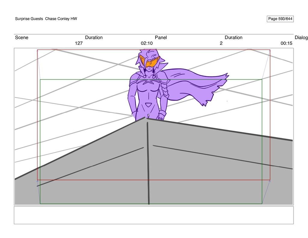 Scene 127 Duration 02:10 Panel 2 Duration 00:15...