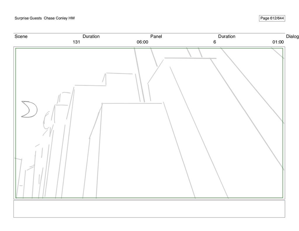 Scene 131 Duration 06:00 Panel 6 Duration 01:00...