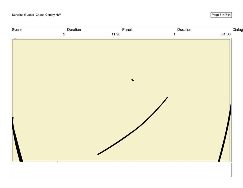 Scene 2 Duration 11:20 Panel 1 Duration 01:00 D...