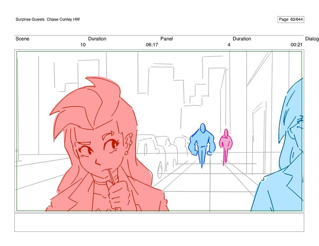 Scene 10 Duration 06:17 Panel 4 Duration 00:21 ...