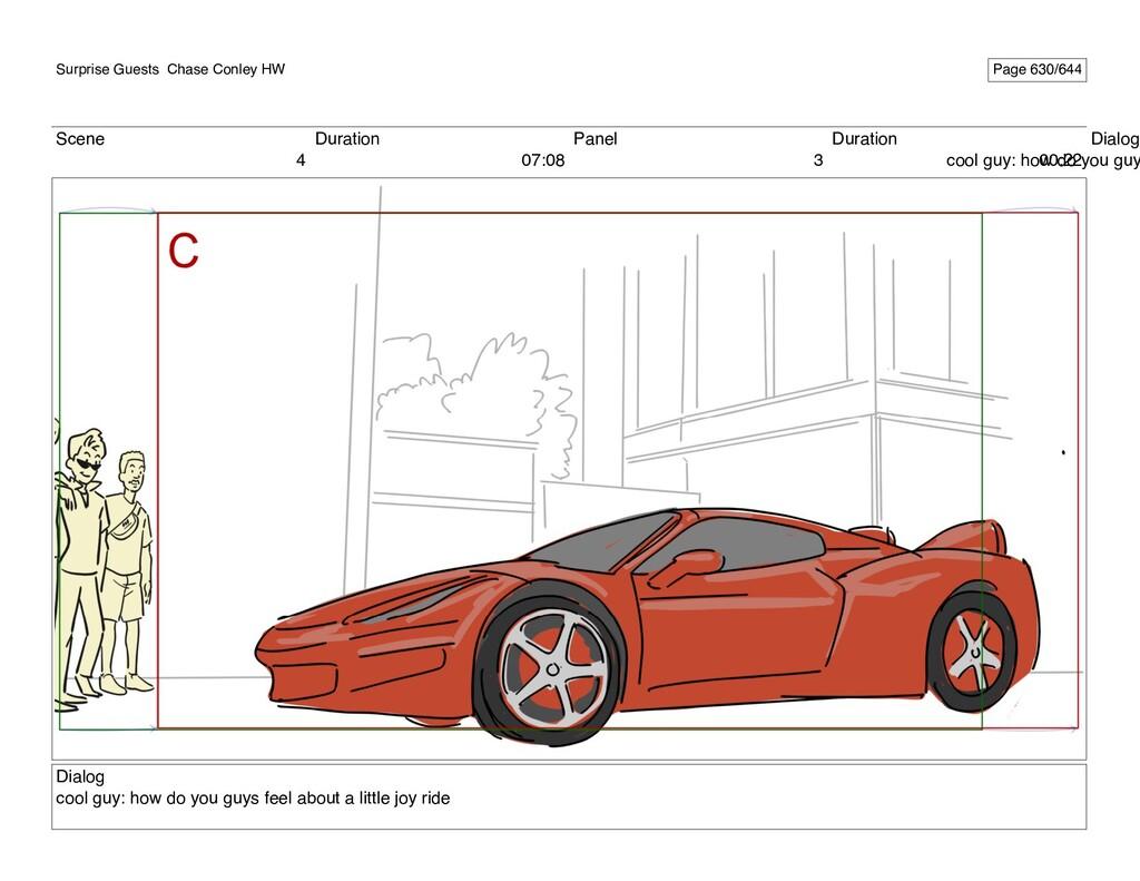 Scene 4 Duration 07:08 Panel 3 Duration 00:22 D...