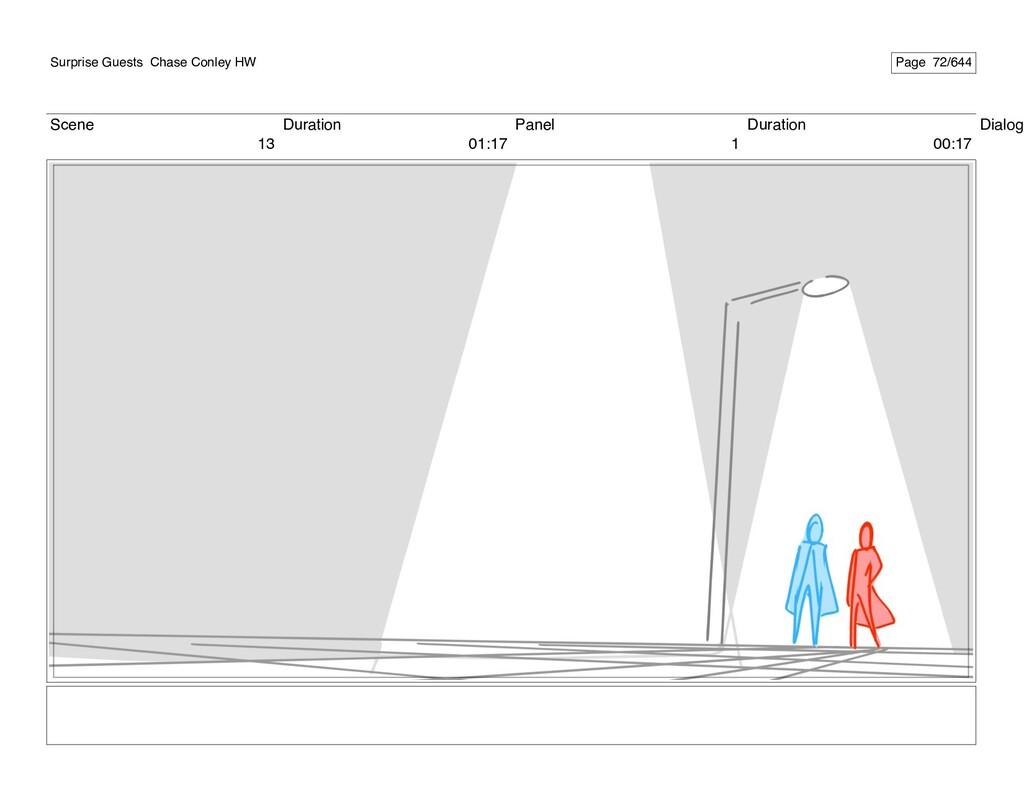 Scene 13 Duration 01:17 Panel 1 Duration 00:17 ...