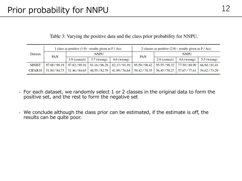 - For each dataset, we randomly select 1 or 2 c...