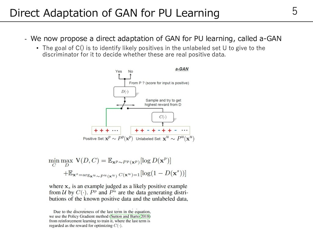 - We now propose a direct adaptation of GAN for...