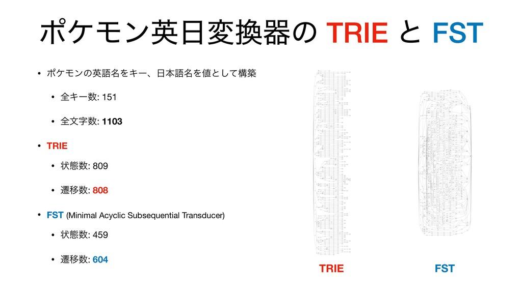 ϙέϞϯӳมثͷ TRIE ͱ FST • ϙέϞϯͷӳޠ໊ΛΩʔɺຊޠ໊Λͱͯ͠ߏங...