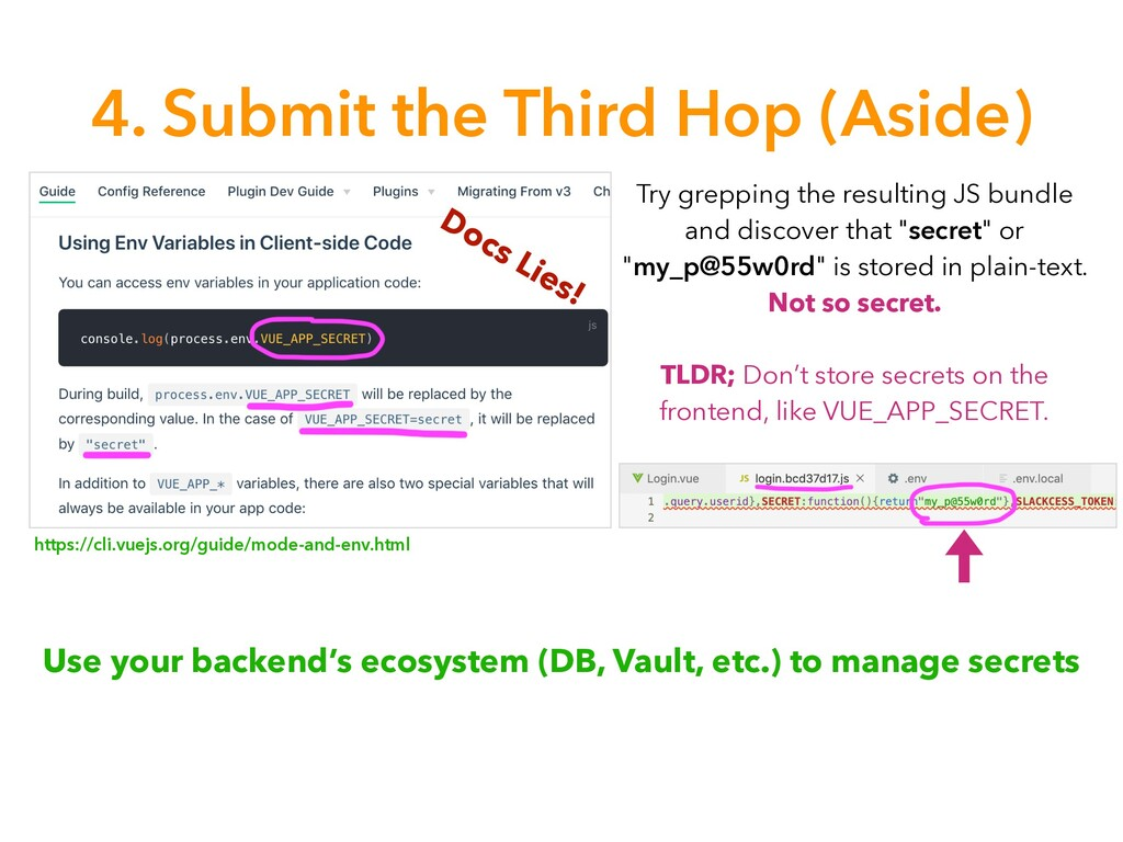 4. Submit the Third Hop (Aside) Docs Lies! http...