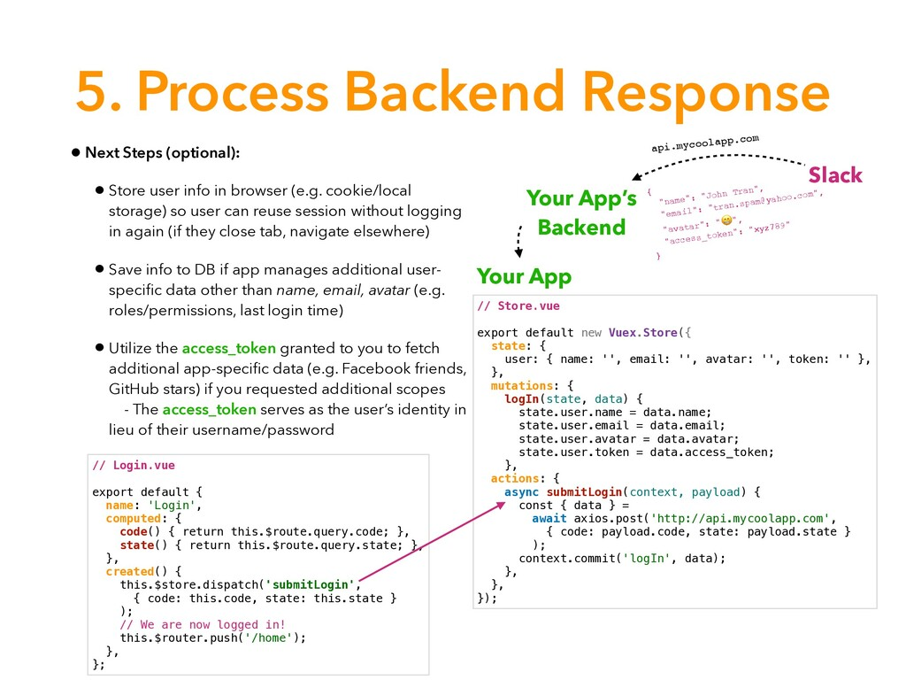 5. Process Backend Response • Next Steps (optio...