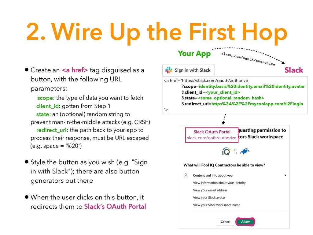 2. Wire Up the First Hop • Create an <a href> t...
